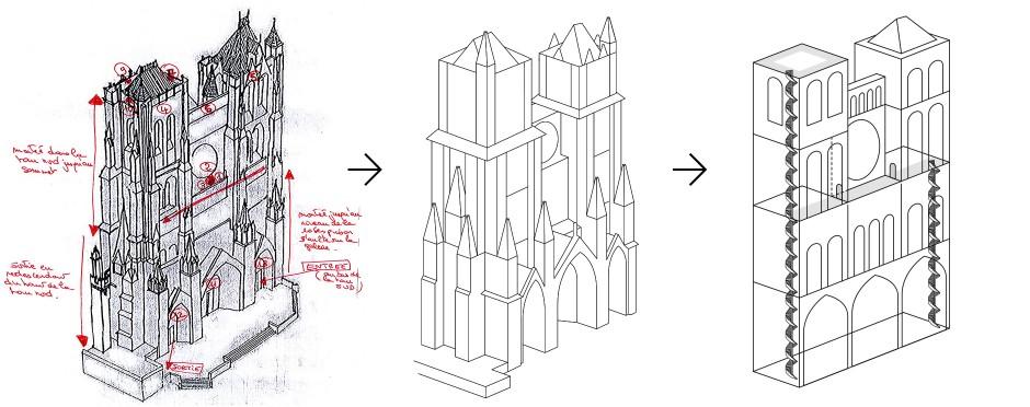 Tout pour plaire - Processus de simplification des plans de situation - Cathédrale d'Amiens - Centre des monuments nationaux